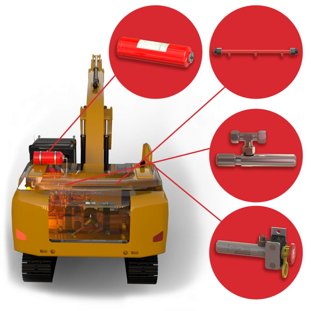 the components of the Detexline 4MC fire suppression system for off-road vehicles in detail on an excavator